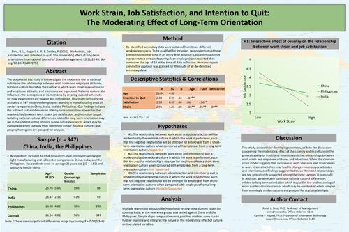 Work Strain